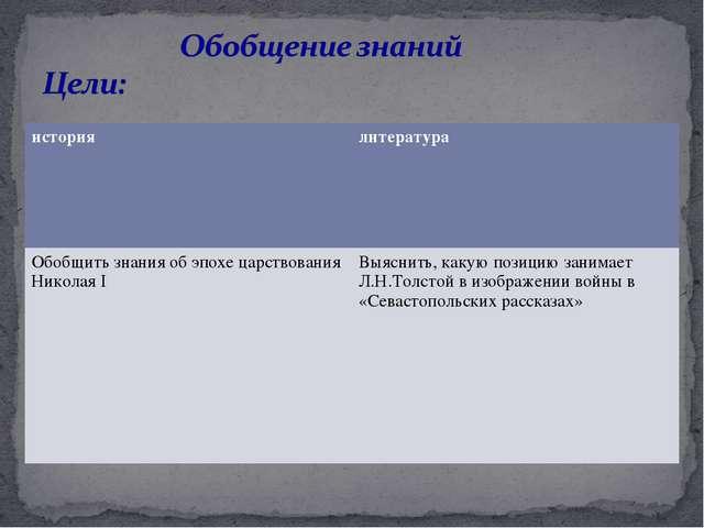 историялитература Обобщить знания об эпохе царствования Николая IВыяснить, ...
