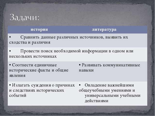 история литература Сравнить данные различных источников, выявить их сходств...