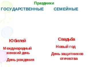 Новый год День рождения СЕМЕЙНЫЕ ГОСУДАРСТВЕННЫЕ День защитников отечества Ме