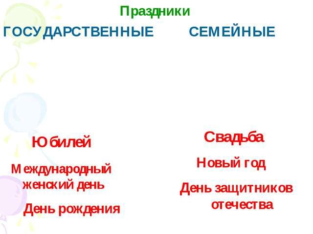Новый год День рождения СЕМЕЙНЫЕ ГОСУДАРСТВЕННЫЕ День защитников отечества Ме...