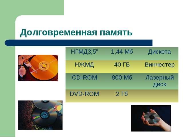 """Долговременная память НГМД3,5""""1,44 МбДискета НЖМД40 ГБВинчестер CD-ROM80..."""