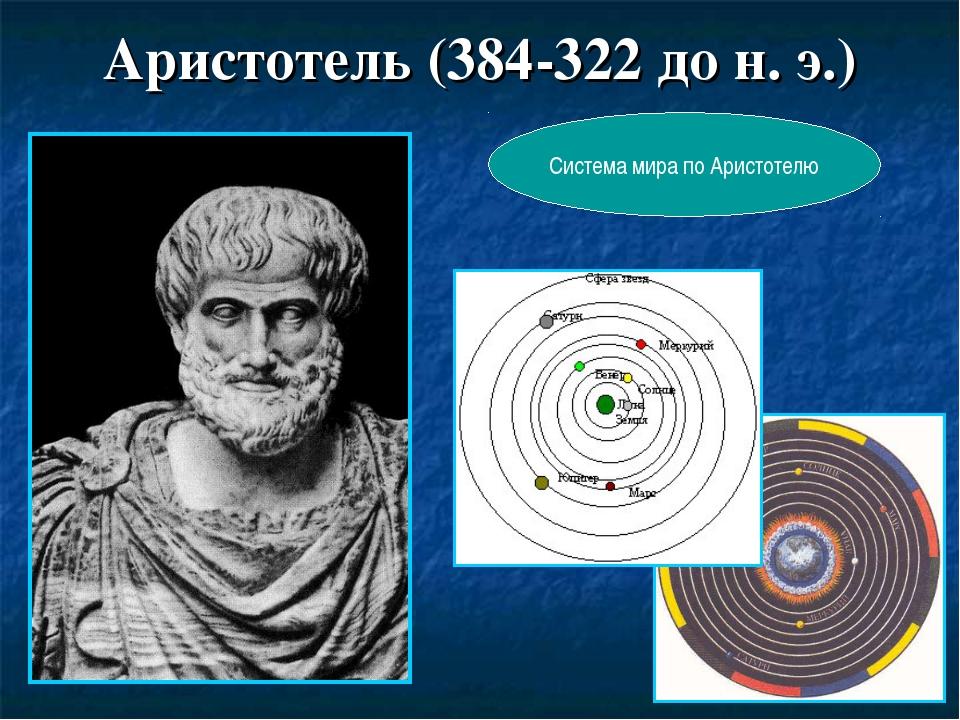 Аристотель (384-322 до н. э.) Система мира по Аристотелю