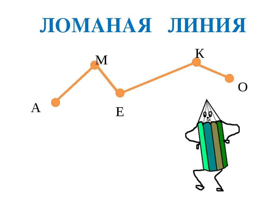А М Е К О ЛОМАНАЯ ЛИНИЯ