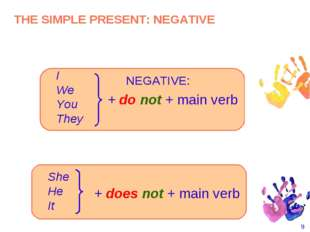 * NEGATIVE: I We You They + do not + main verb She He It + does not + main ve
