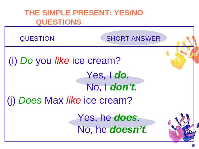 * QUESTION SHORT ANSWER (i) Do you like ice cream? Yes, I do. No, I don't. (j...