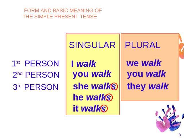 * SINGULAR PLURAL 1st PERSON I walk we walk 2nd PERSON you walk you walk she...