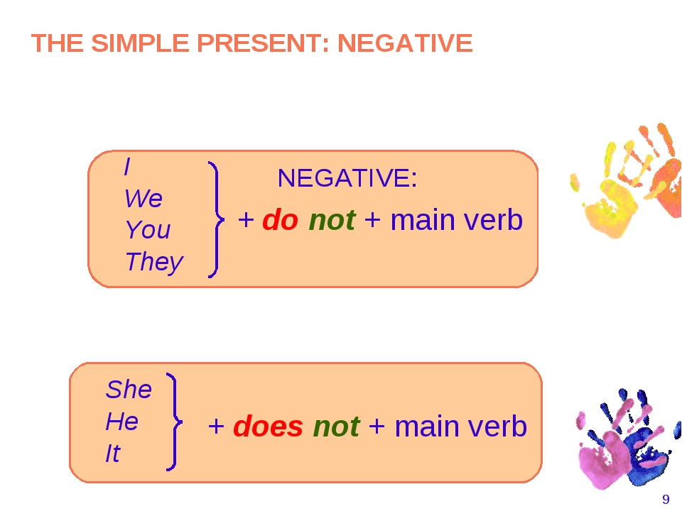 * NEGATIVE: I We You They + do not + main verb She He It + does not + main ve...