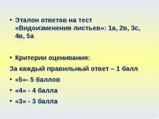 Эталон ответов на тест «Видоизменения листьев»: 1а, 2в, 3с, 4в, 5а Критерии о
