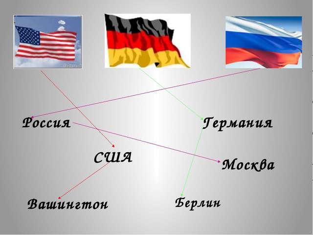 США Вашингтон Германия Берлин Россия Москва