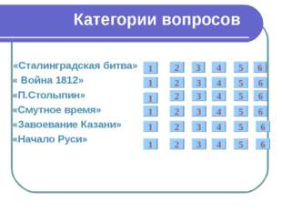Категории вопросов «Сталинградская битва» « Война 1812» «П.Столыпин» «Смутное