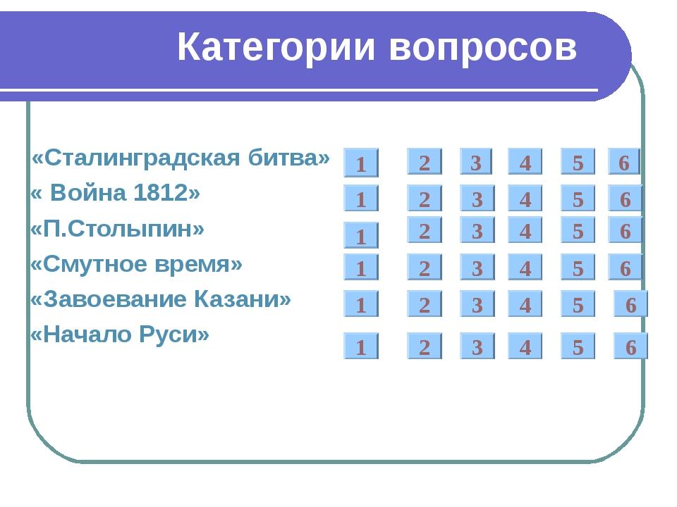 Категории вопросов «Сталинградская битва» « Война 1812» «П.Столыпин» «Смутное...