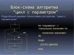 """Блок-схема алгоритма  """"цикл с параметром""""  Подробный вариант блок-схемы алго"""