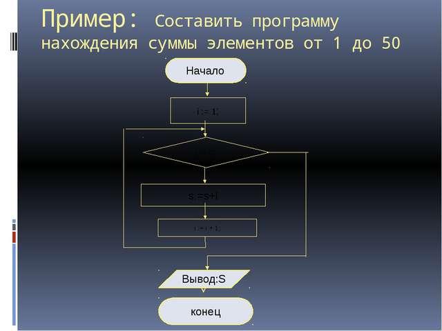 Пример: Составить программу нахождения суммы элементов от 1 до 50