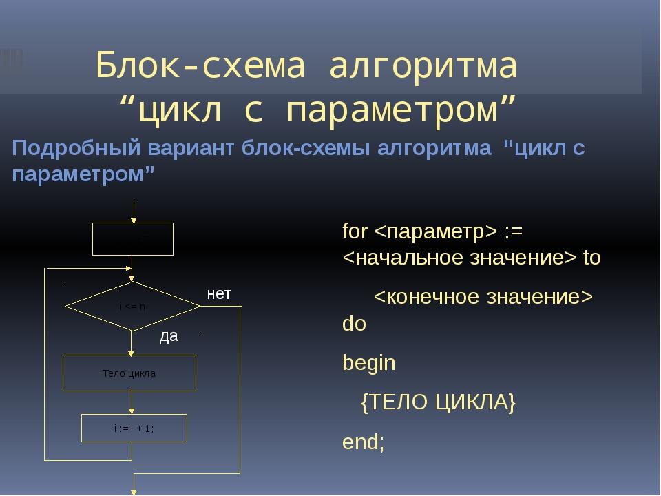 """Блок-схема алгоритма  """"цикл с параметром""""  Подробный вариант блок-схемы алго..."""