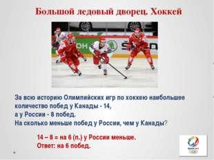 Большой ледовый дворец. Хоккей За всю историю Олимпийских игр по хоккею наибо