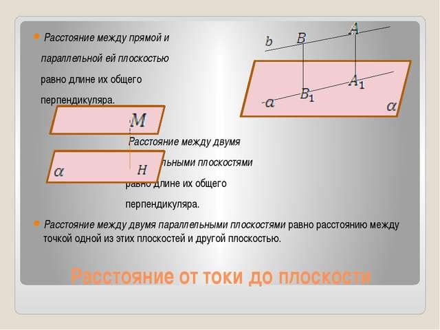 Расстояние от токи до плоскости Расстояние между прямой и параллельной ей пло...