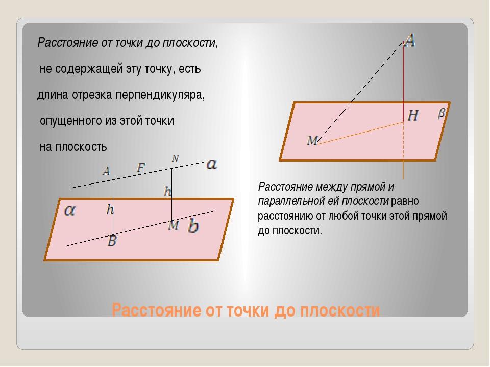 Расстояние от точки до плоскости Расстояние от точки до плоскости, не содержа...