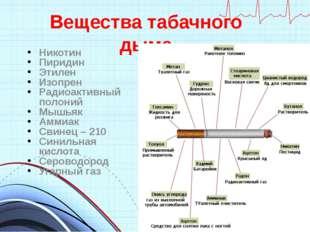 Вещества табачного дыма Никотин Пиридин Этилен Изопрен Радиоактивный полоний