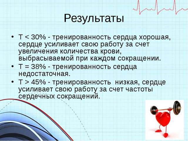 Результаты Т < 30% - тренированность сердца хорошая, сердце усиливает свою ра...