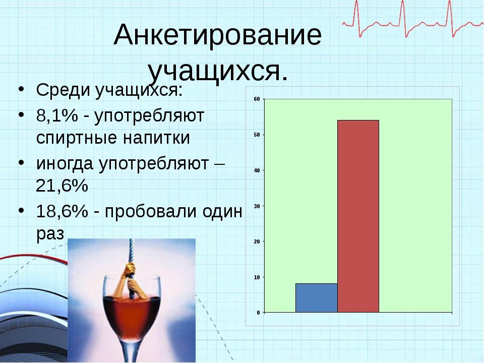 Анкетирование учащихся. Среди учащихся: 8,1% - употребляют спиртные напитки и...