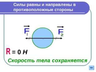= 0 Н Скорость тела сохраняется Силы равны и направлены в противоположные сто
