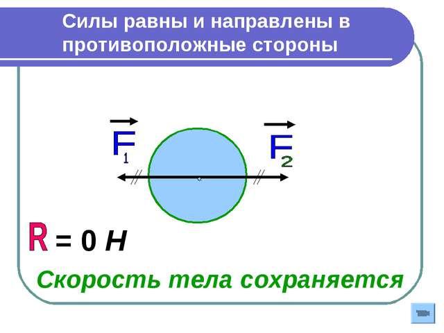 = 0 Н Скорость тела сохраняется Силы равны и направлены в противоположные сто...