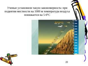 Ученые установили такую закономерность: при поднятии местности на 1000 м темп