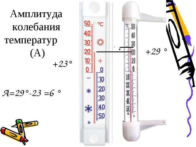 Амплитуда колебания температур (А) 1 +23° +29 ° А=29°-23 =6 °