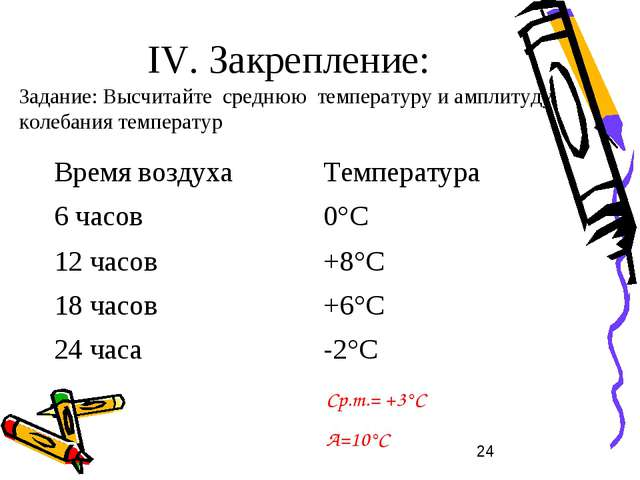 IV. Закрепление: Задание: Высчитайте среднюю температуру и амплитуду колебани...