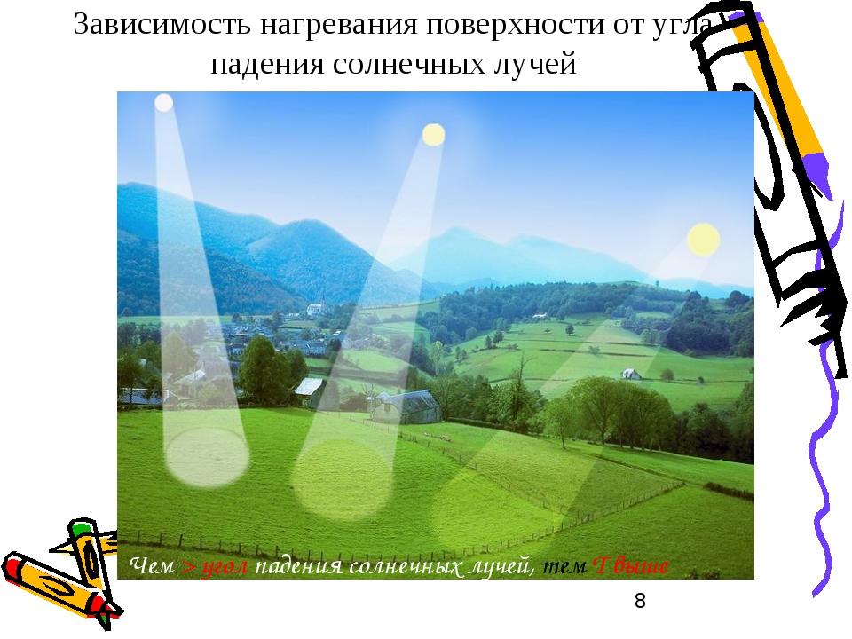Зависимость нагревания поверхности от угла падения солнечных лучей Чем > угол...