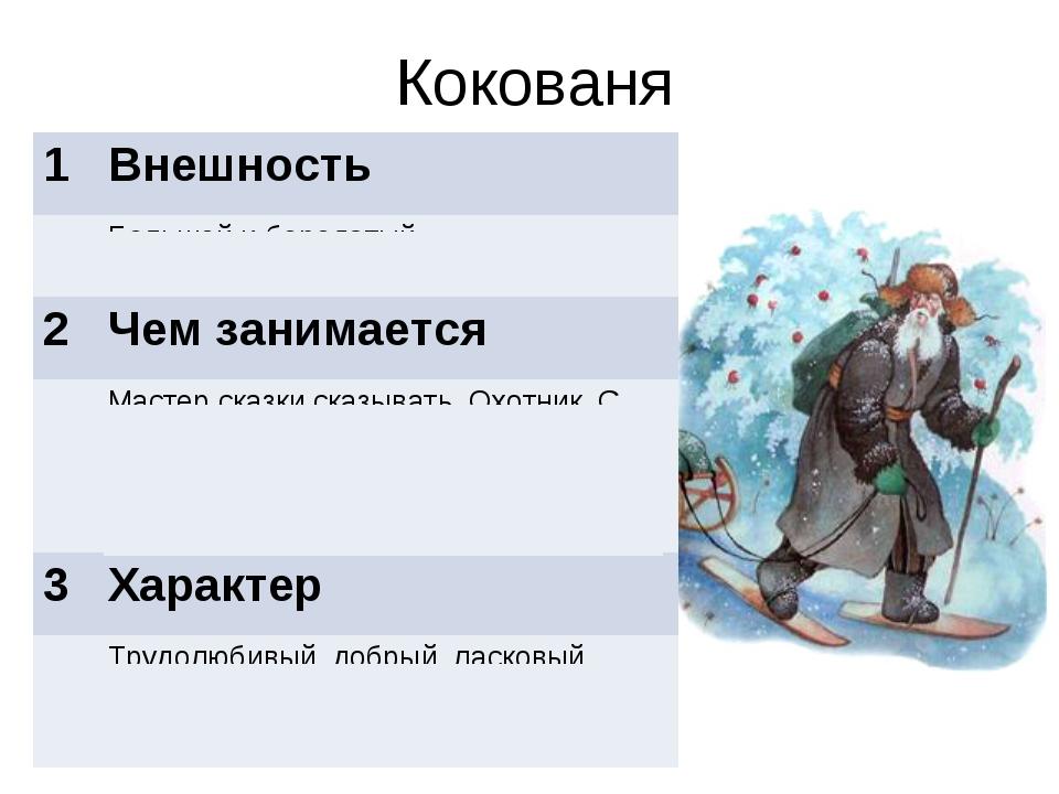 Кокованя 1Внешность Большой и бородатый. 2Чем занимается Мастер сказки ск...