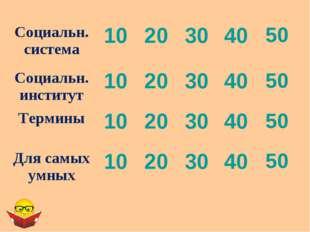 Социальн. система1020304050 Социальн. институт1020304050 Термины10
