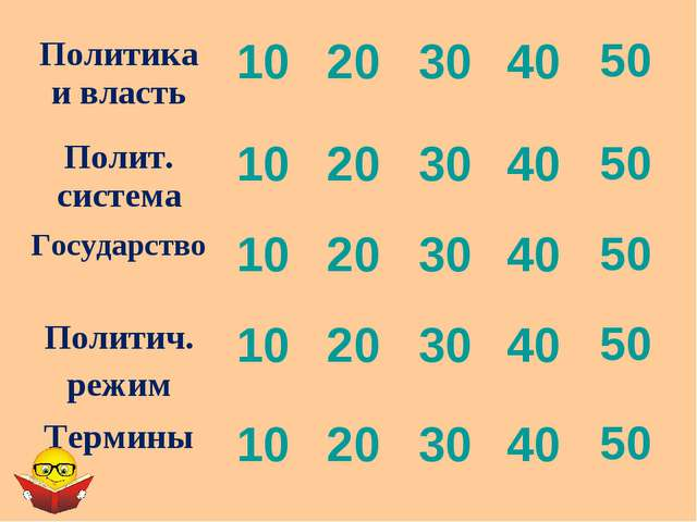 Политика и власть1020304050 Полит. система1020304050 Государство10...