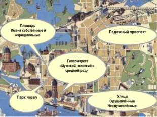 Площадь Имена собственные и нарицательные Улицы Одушевлённые Неодушевлённые Г
