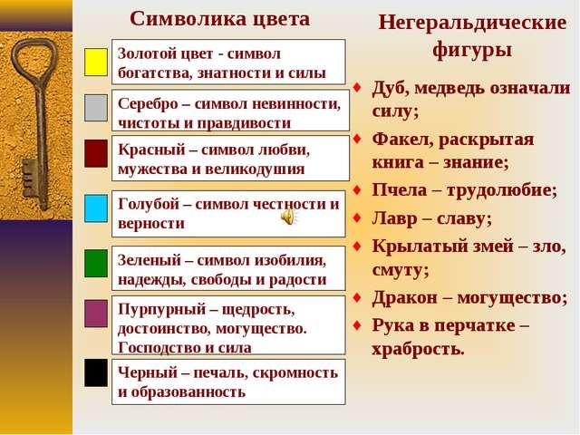 Золотой цвет - символ богатства, знатности и силы Серебро – символ невинности...