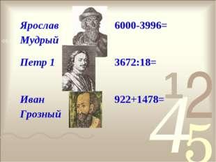2004 204 2400 Ярослав Мудрый 6000-3996= Петр 13672:18= Иван Грозный 922+14
