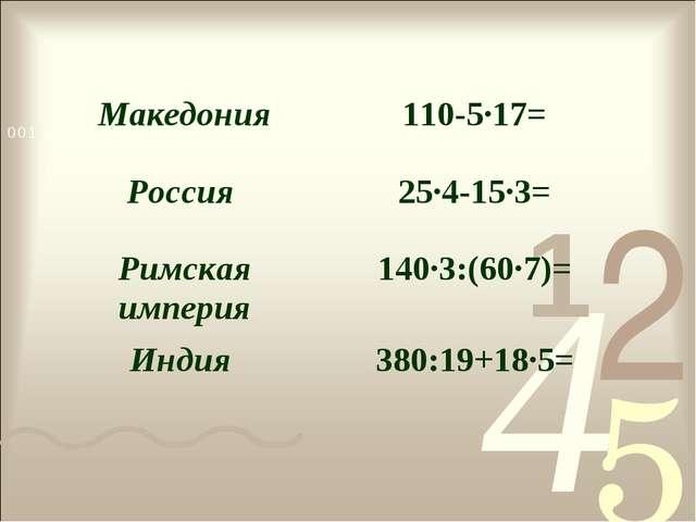 25 55 1 110 Македония110-5·17= Россия 25·4-15·3= Римская империя140·3:(60·...