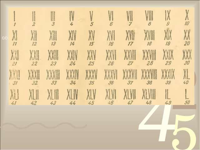В использовался особый способ записи чисел. В наше время цифры используются д...