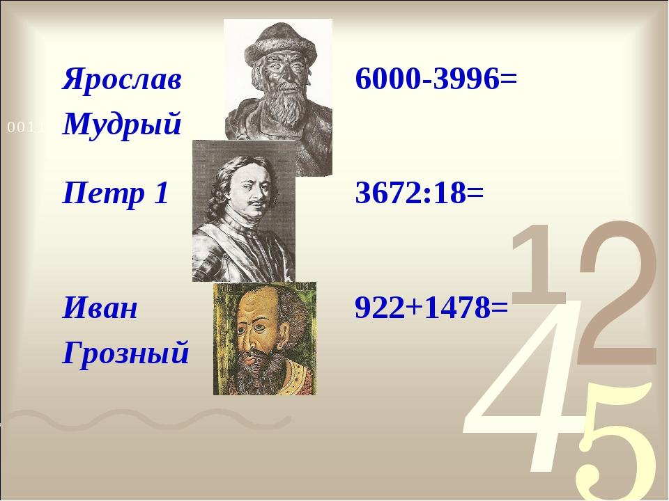 2004 204 2400 Ярослав Мудрый 6000-3996= Петр 13672:18= Иван Грозный 922+14...