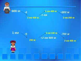 ·4 -1 км +800 м :5 +2 км 900 м -700 м 2 км 400 м 1 км 400 м 2 км 200 м 200 м