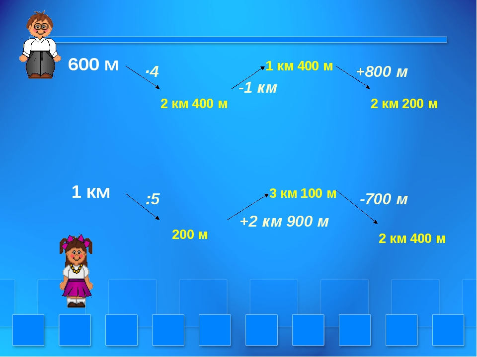 ·4 -1 км +800 м :5 +2 км 900 м -700 м 2 км 400 м 1 км 400 м 2 км 200 м 200 м...