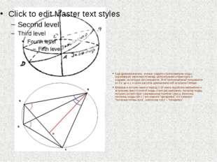 Ещё древнегреческие ученые создали «тригонометрию хорд», выражавшую зависимо