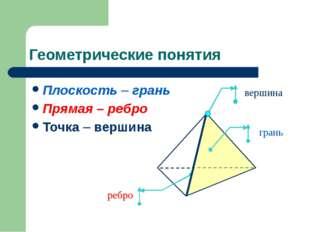Если две параллельные плоскости пересечены третей, то А) линии их пересечения