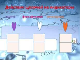 Действие щелочей на индикаторы лакмус фенолфталеин метилоранж