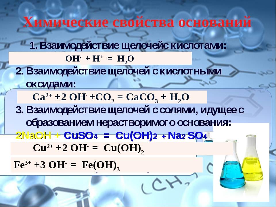 Химические свойства оснований Взаимодействие щелочейс кислотами: NaOH + HCl =...
