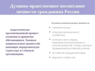 Духовно-нравственное воспитание личности гражданина России   педагогически