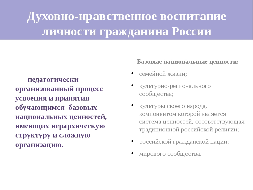 Духовно-нравственное воспитание личности гражданина России   педагогически...
