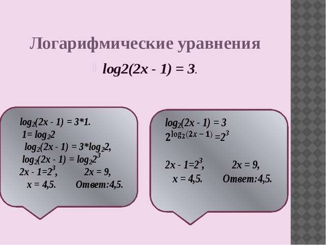 Логарифмические уравнения log2(2x - 1) = 3.