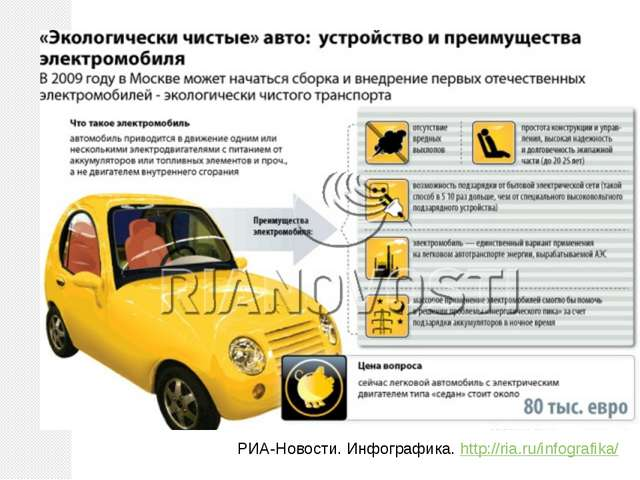 РИА-Новости. Инфографика. http://ria.ru/infografika/