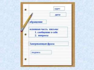 дата обращение основная часть письма: 1. сообщение о себе 2. вопросы Завершаю